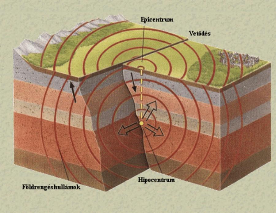 Földrengés rázta meg Veszprém megyét!
